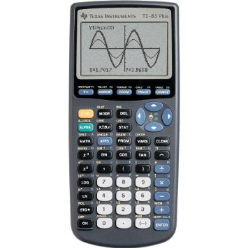 Picture of Graphing Calculator